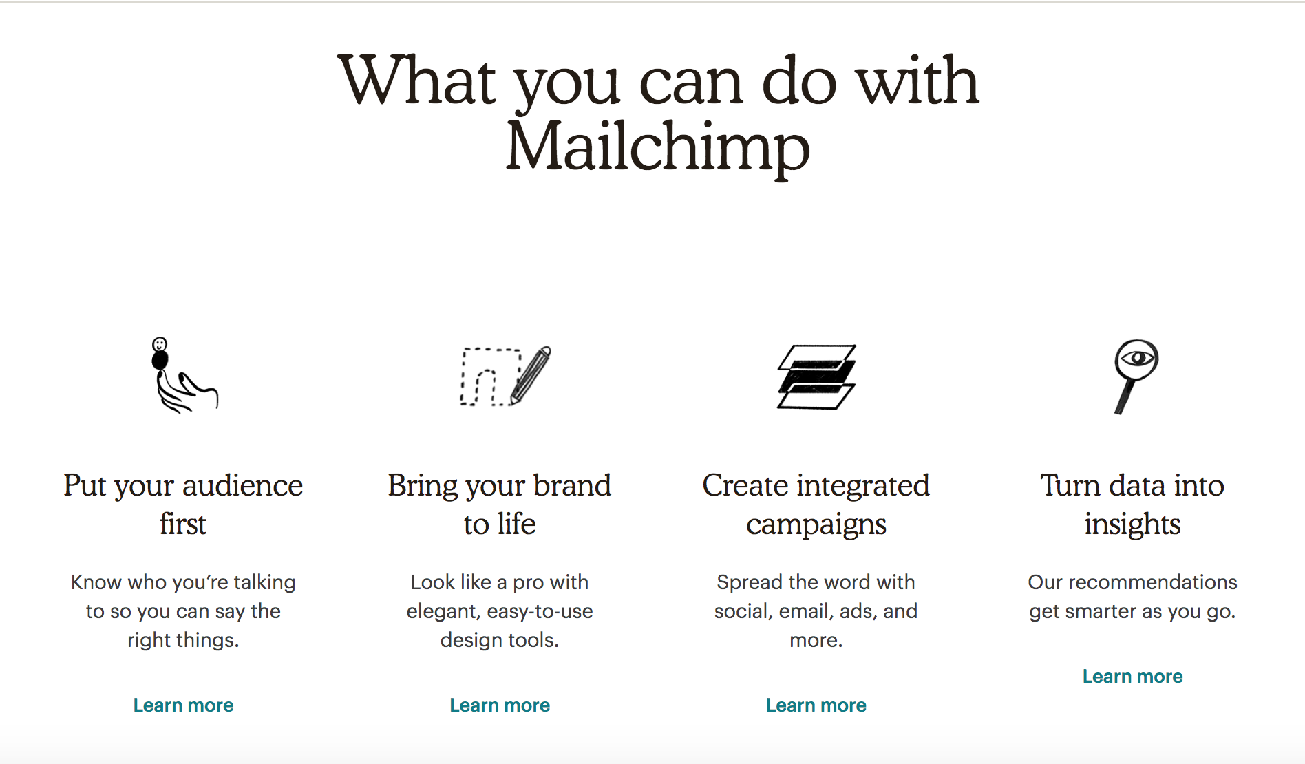 Mailchimp's functionality - email marketing software