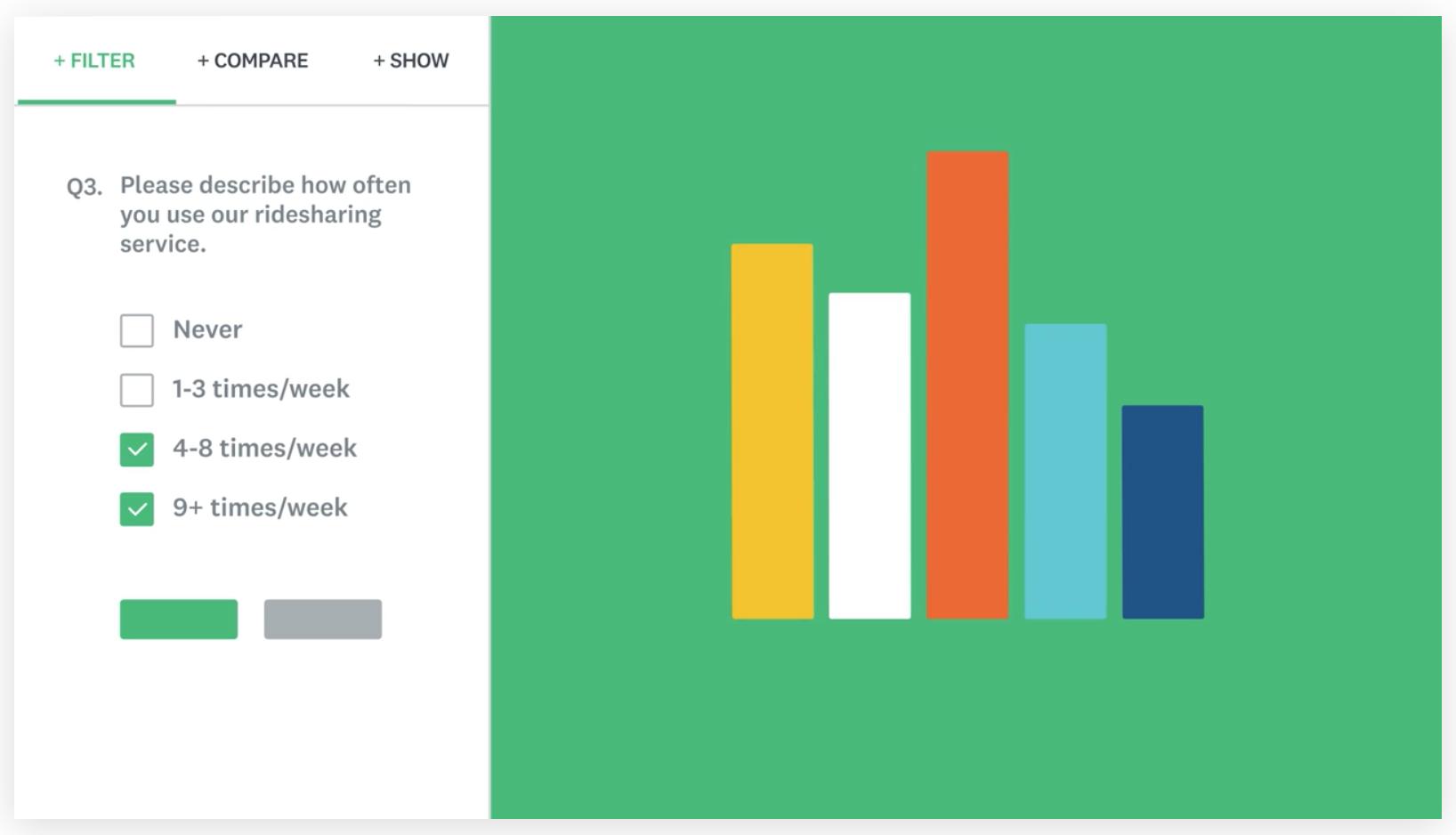An example of a survey on Survey Monkey